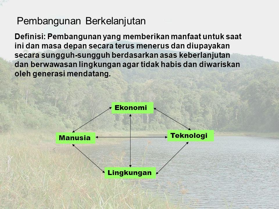 Matra Tata Ruang dalam Ekosistem (Soeriatmaja, 2001) Manusia Satwa Air Tumbuhan Udara Tanah