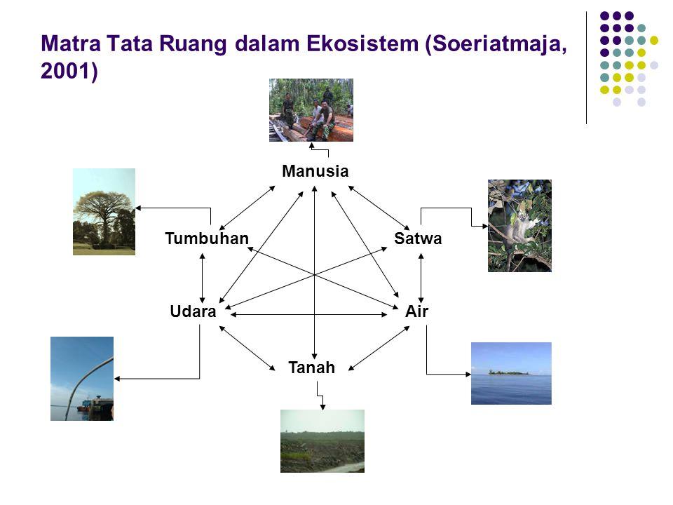 Anthroposentris Versus Holistis Manusia merupakan bagian atau komponen dalam suatu ekosistem dimana masing-masing komponen tersebut saling terkait satu dengan yang lain, saling mempengaruhi dan saling tergantung.