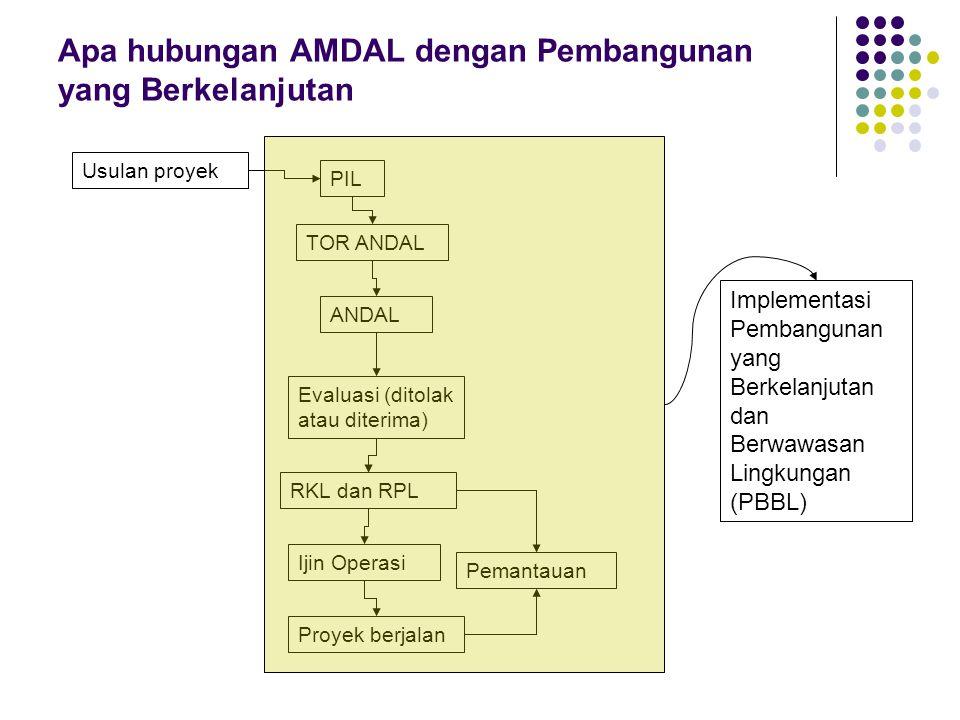 Apa hubungan AMDAL dengan Pembangunan yang Berkelanjutan Usulan proyek PIL ANDAL Evaluasi (ditolak atau diterima) TOR ANDAL RKL dan RPL Ijin Operasi P