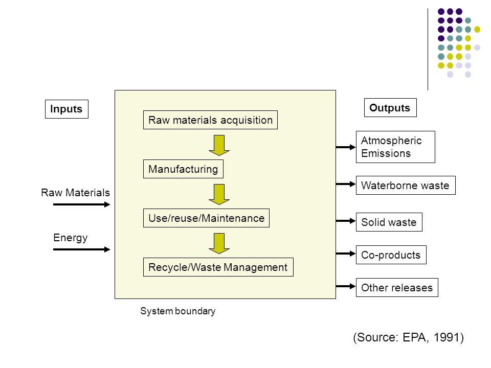 The Limits to Growth Menyatakan bahwa pertumbuhan tidak dapat berjalan tanpa batas, karena kendala tersedianya sumber daya alam dan pencemaran (Meadows, 1972).