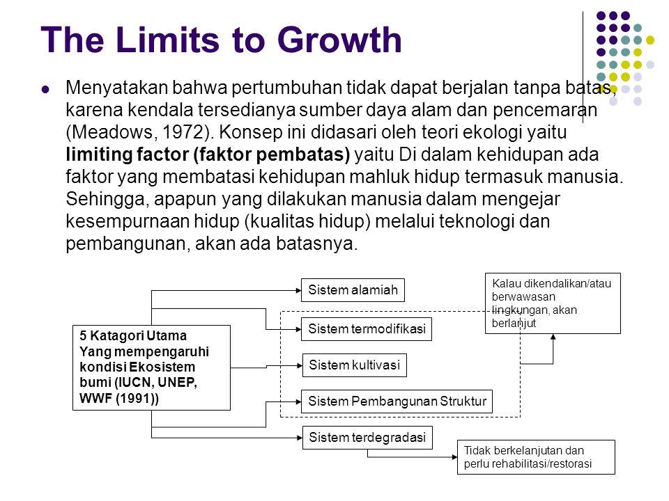Akibat Konsumsi SDA dan Dampak Pencemaran terhadap Daya Dukung Lingkungan t1t2 K a b c Konsumsi SDA dan dampak pencemaran Kualitas hidup (O) K = Daya dukung lingkungan a = Konsumsi SDA dan dampak zat pencemar tanpa pengendalian b = konsumsi SDA dan dampak zat pencemar dengan pengendalian C = konsumsi SDA secara efisien dan berpola pembangunan yang berkelanjutan t = waktu