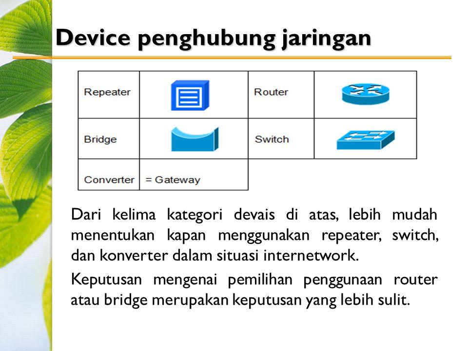 Device penghubung jaringan Dari kelima kategori devais di atas, lebih mudah menentukan kapan menggunakan repeater, switch, dan konverter dalam situasi internetwork.