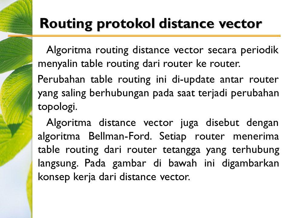Routing protokol distance vector Algoritma routing distance vector secara periodik menyalin table routing dari router ke router.