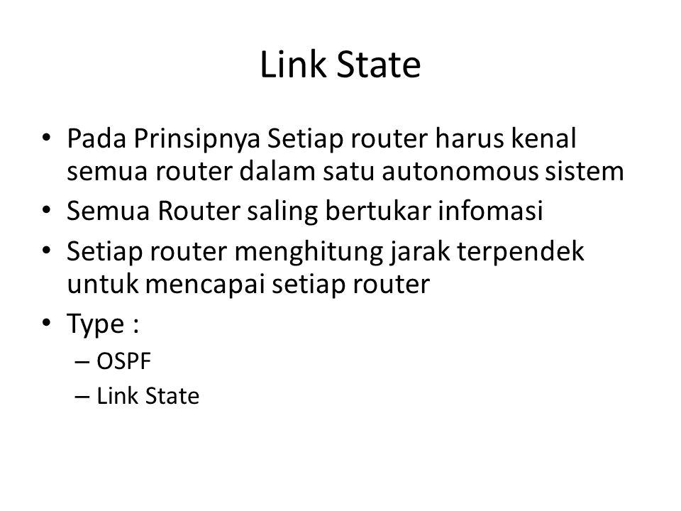 Link State Pada Prinsipnya Setiap router harus kenal semua router dalam satu autonomous sistem Semua Router saling bertukar infomasi Setiap router men