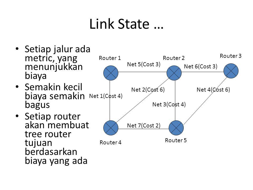 Link State … Setiap jalur ada metric, yang menunjukkan biaya Semakin kecil biaya semakin bagus Setiap router akan membuat tree router tujuan berdasark