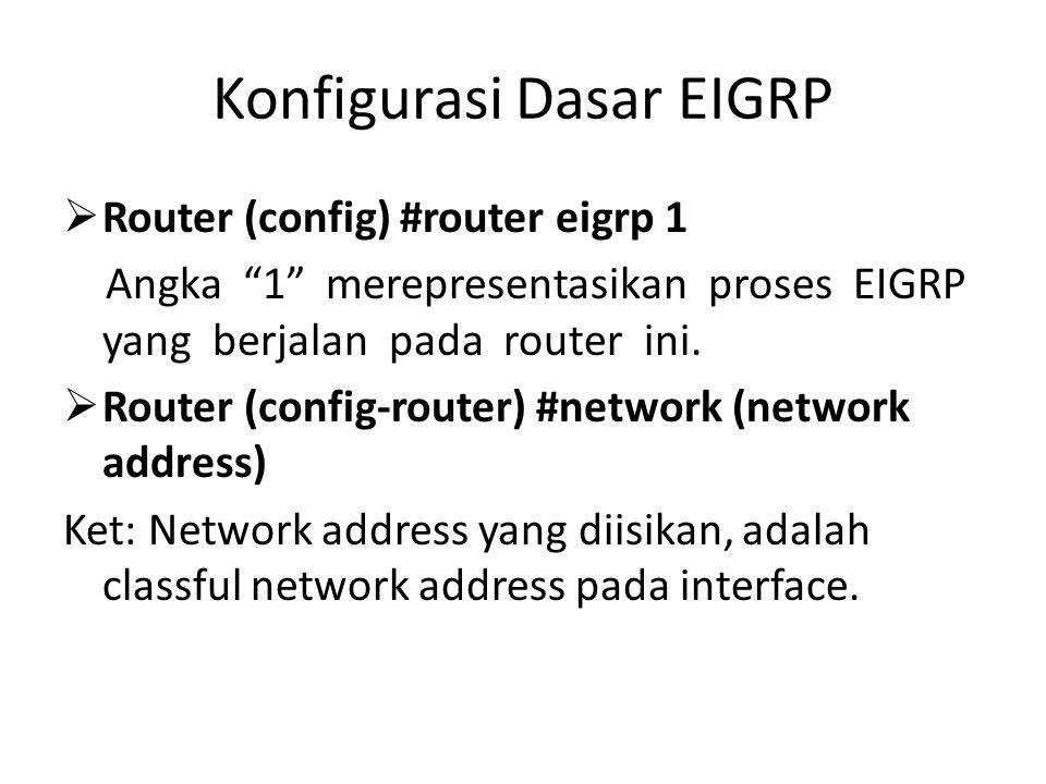 "Konfigurasi Dasar EIGRP  Router (config) #router eigrp 1 Angka ""1"" merepresentasikan proses EIGRP yang berjalan pada router ini.  Router (config-rou"