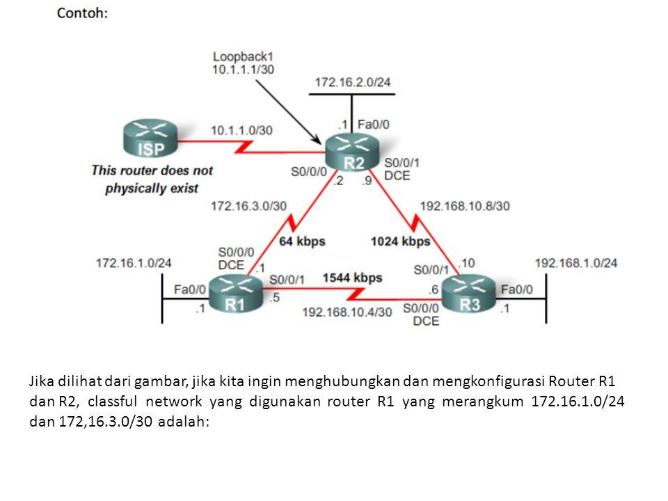 Jika dilihat dari gambar, jika kita ingin menghubungkan dan mengkonfigurasi Router R1 dan R2, classful network yang digunakan router R1 yang merangkum