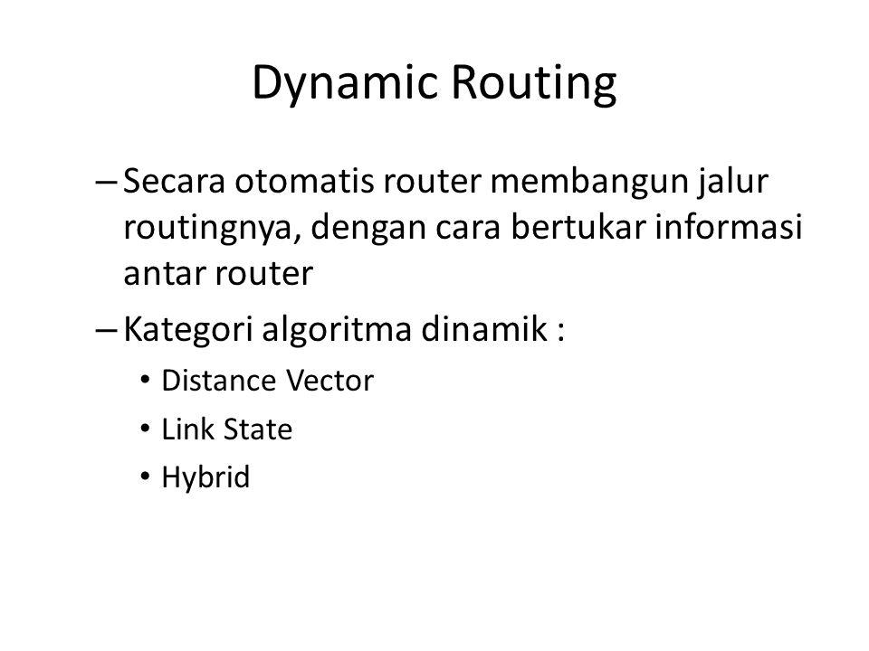 – Secara otomatis router membangun jalur routingnya, dengan cara bertukar informasi antar router – Kategori algoritma dinamik : Distance Vector Link S