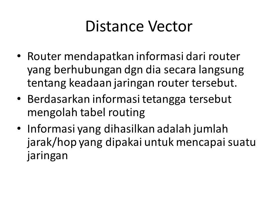 Distance Vector Router mendapatkan informasi dari router yang berhubungan dgn dia secara langsung tentang keadaan jaringan router tersebut. Berdasarka