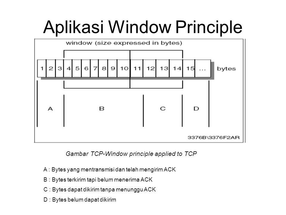 Aplikasi Window Principle Gambar TCP-Window principle applied to TCP A : Bytes yang mentransmisi dan telah mengirim ACK B : Bytes terkirim tapi belum menerima ACK C : Bytes dapat dikirim tanpa menunggu ACK D : Bytes belum dapat dikirim
