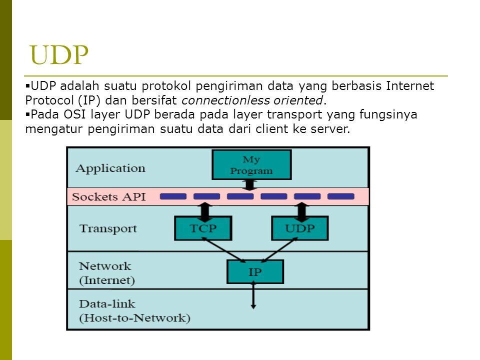 UDP  UDP adalah suatu protokol pengiriman data yang berbasis Internet Protocol (IP) dan bersifat connectionless oriented.  Pada OSI layer UDP berada
