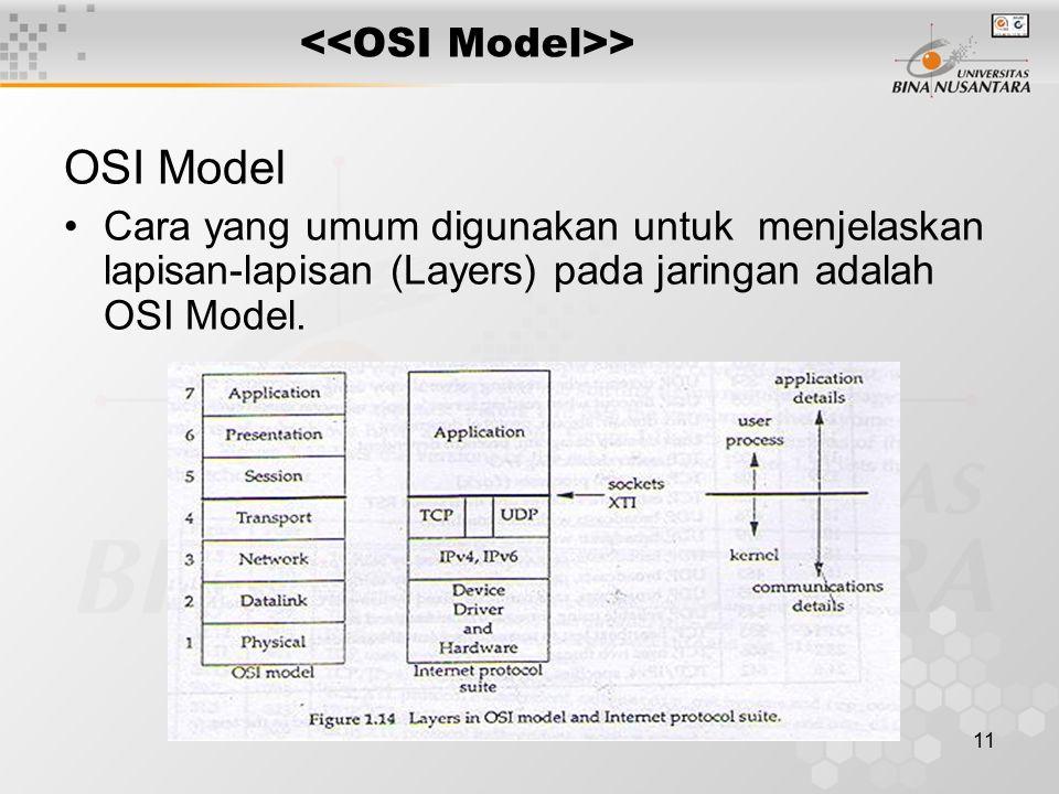 11 > OSI Model Cara yang umum digunakan untuk menjelaskan lapisan-lapisan (Layers) pada jaringan adalah OSI Model.