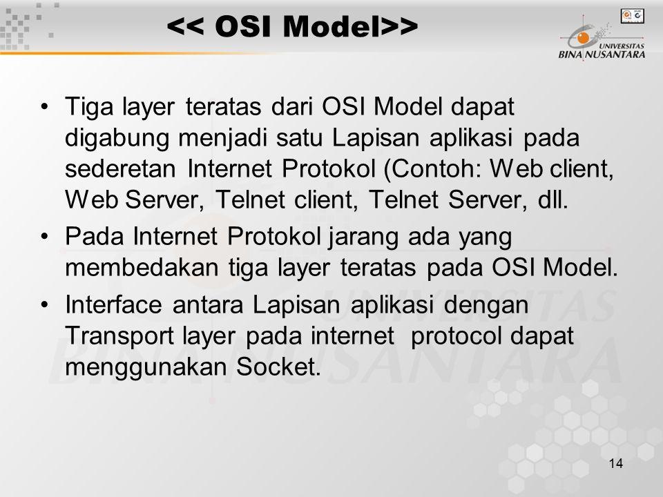 14 > Tiga layer teratas dari OSI Model dapat digabung menjadi satu Lapisan aplikasi pada sederetan Internet Protokol (Contoh: Web client, Web Server,