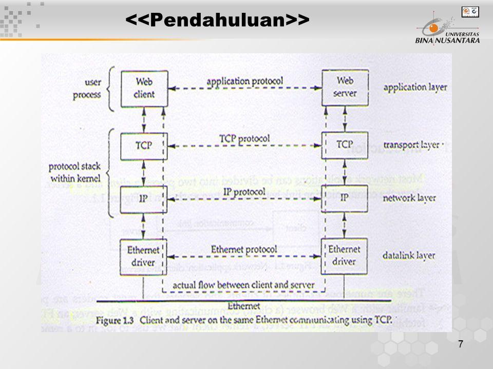 8 Komunikasi antara Client dan Server pada jaringan komputer umumnya menggunakan Protokol jaringan al: TCP/IP, UDP dll.