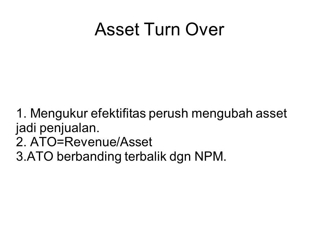 Asset Turn Over 1. Mengukur efektifitas perush mengubah asset jadi penjualan.