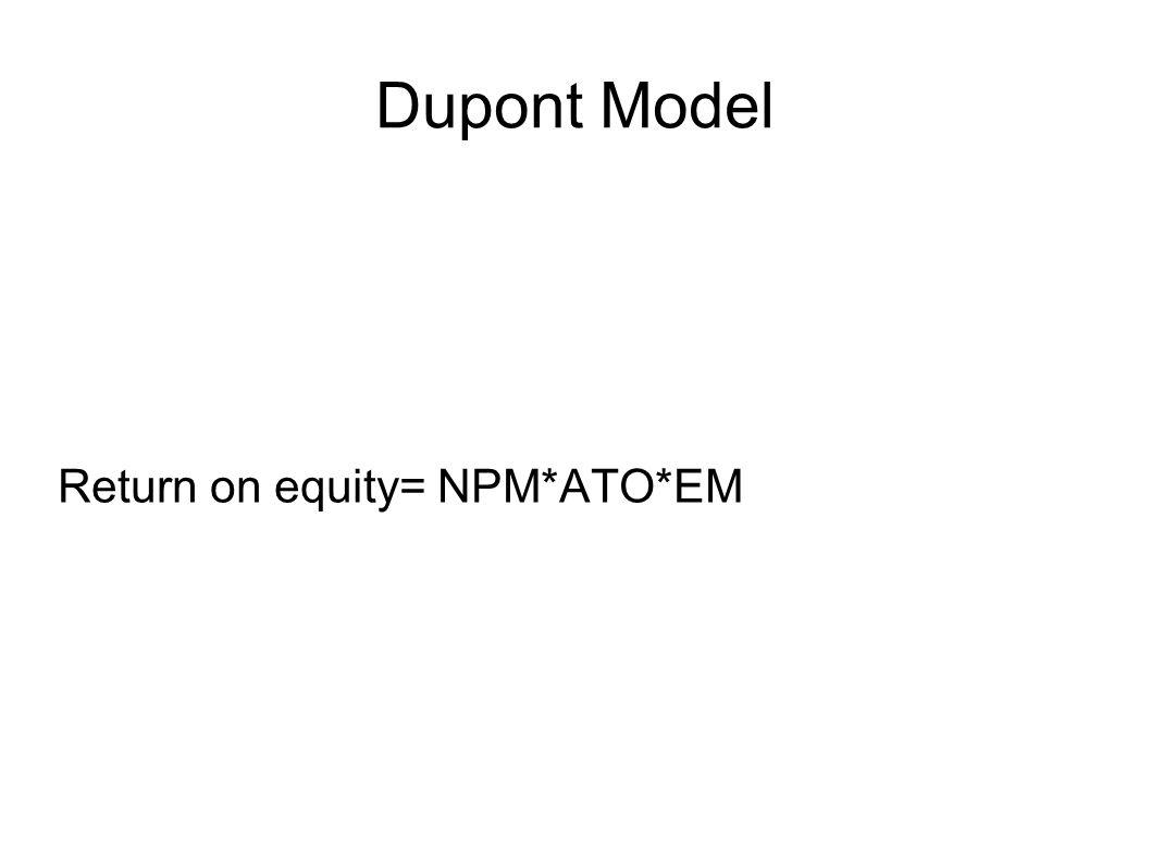 Contoh Revatau penerimaan =28 net income atau pendapatan bersih =4 aset=30 equity pemegang saham=15 Return on equity= NPM*ATO*EM NPM=4/28 = 0.14 ATO=28/ 30 = 0.93 EM=30 / 15 = 2 Return on Equity= 0.14 x 0.93 x 2 = 0.26