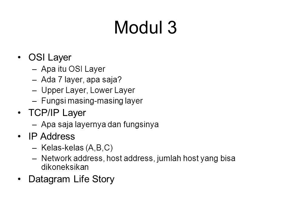 Modul 3 OSI Layer –Apa itu OSI Layer –Ada 7 layer, apa saja.