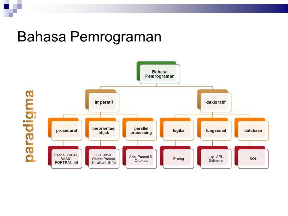 Bahasa Pemrograman