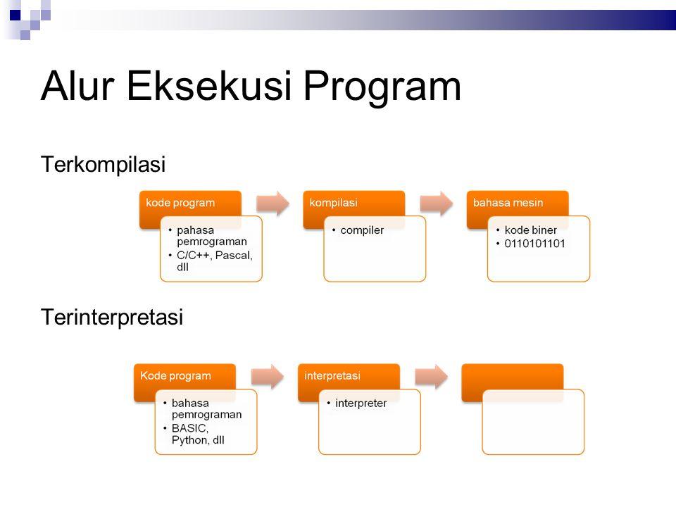Alur Eksekusi Program Terkompilasi Terinterpretasi