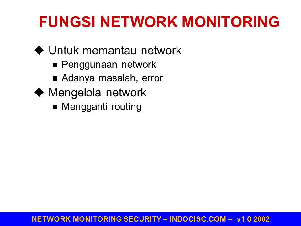 NETWORK MONITORING SECURITY – INDOCISC.COM – v1.0 2002 FUNGSI NETWORK MONITORING  Untuk memantau network Penggunaan network Adanya masalah, error  M
