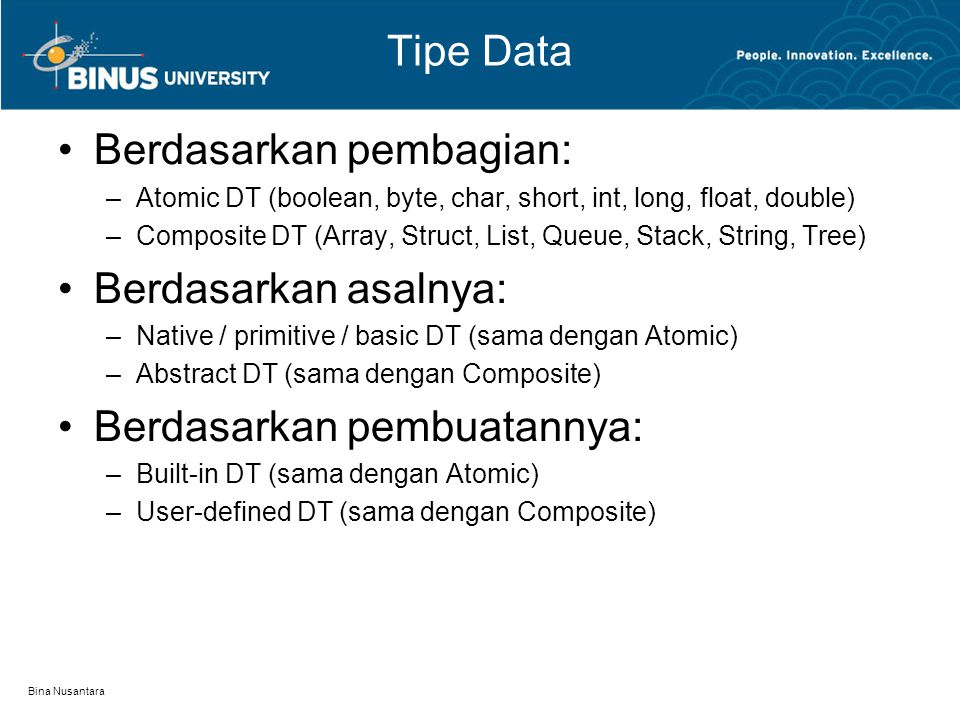 Bina Nusantara Tipe Data Berdasarkan pembagian: –Atomic DT (boolean, byte, char, short, int, long, float, double) –Composite DT (Array, Struct, List, Queue, Stack, String, Tree) Berdasarkan asalnya: –Native / primitive / basic DT (sama dengan Atomic) –Abstract DT (sama dengan Composite) Berdasarkan pembuatannya: –Built-in DT (sama dengan Atomic) –User-defined DT (sama dengan Composite)