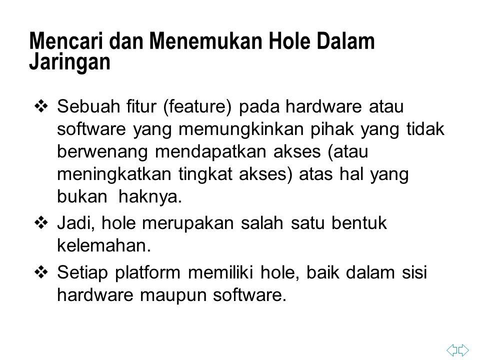 Mencari dan Menemukan Hole Dalam Jaringan  Sebuah fitur (feature) pada hardware atau software yang memungkinkan pihak yang tidak berwenang mendapatkan akses (atau meningkatkan tingkat akses) atas hal yang bukan haknya.