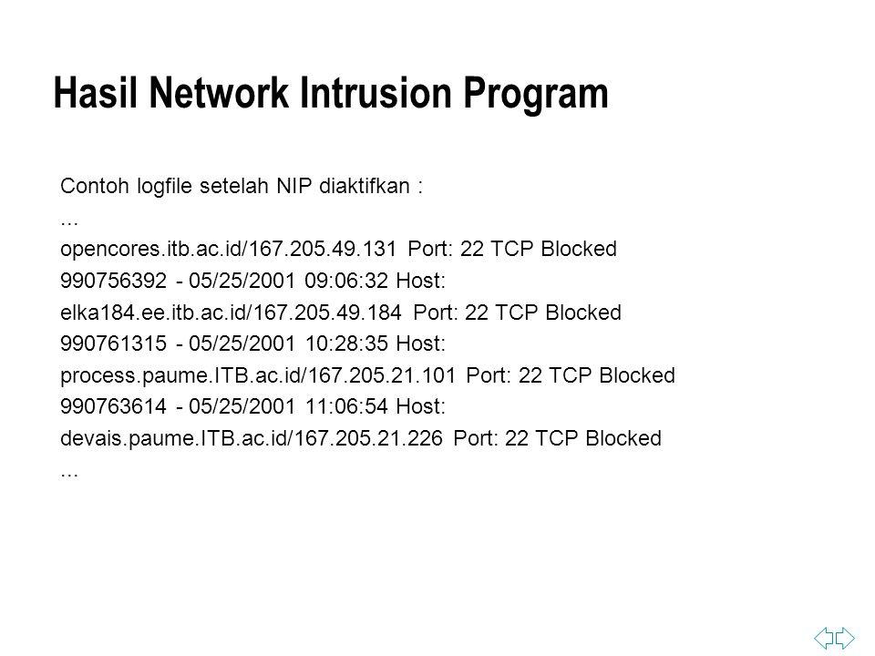 Hasil Network Intrusion Program Contoh logfile setelah NIP diaktifkan :...