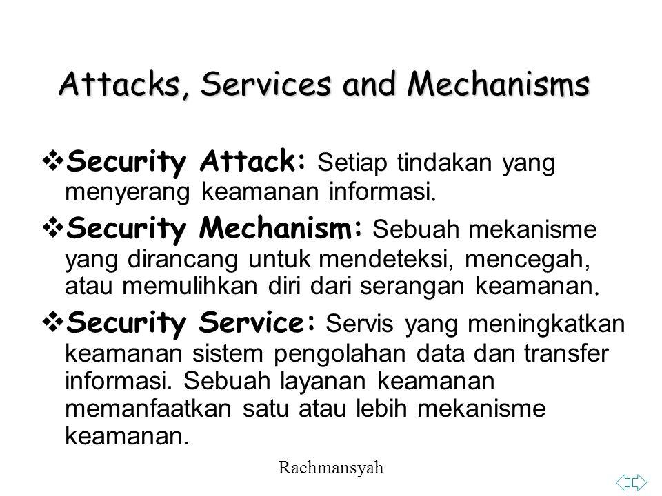Rachmansyah Attacks, Services and Mechanisms  Security Attack: Setiap tindakan yang menyerang keamanan informasi.