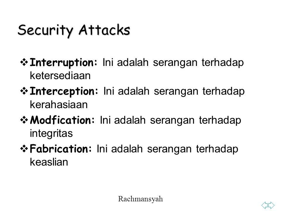 Rachmansyah Security Attacks  Interruption: Ini adalah serangan terhadap ketersediaan  Interception: Ini adalah serangan terhadap kerahasiaan  Modfication: Ini adalah serangan terhadap integritas  Fabrication: Ini adalah serangan terhadap keaslian