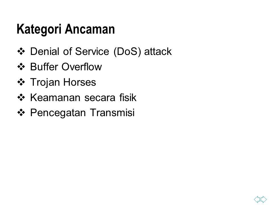 Kategori Ancaman  Denial of Service (DoS) attack  Buffer Overflow  Trojan Horses  Keamanan secara fisik  Pencegatan Transmisi