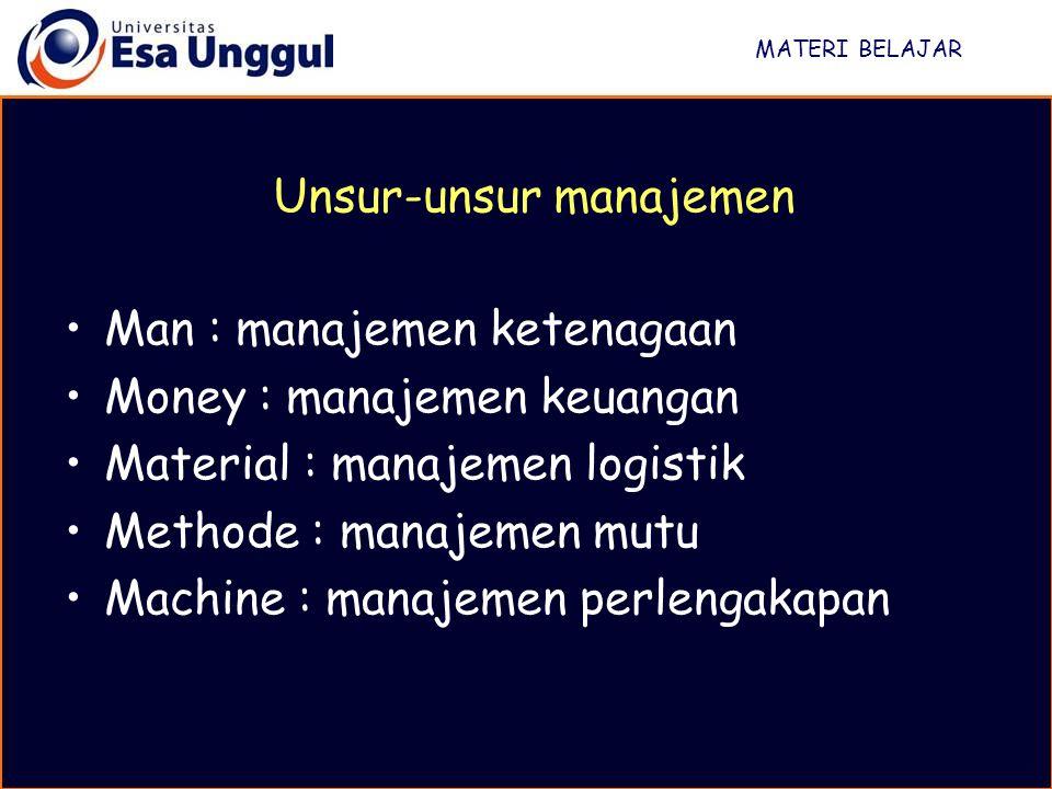 MATERI BELAJAR Man : manajemen ketenagaan Money : manajemen keuangan Material : manajemen logistik Methode : manajemen mutu Machine : manajemen perlen