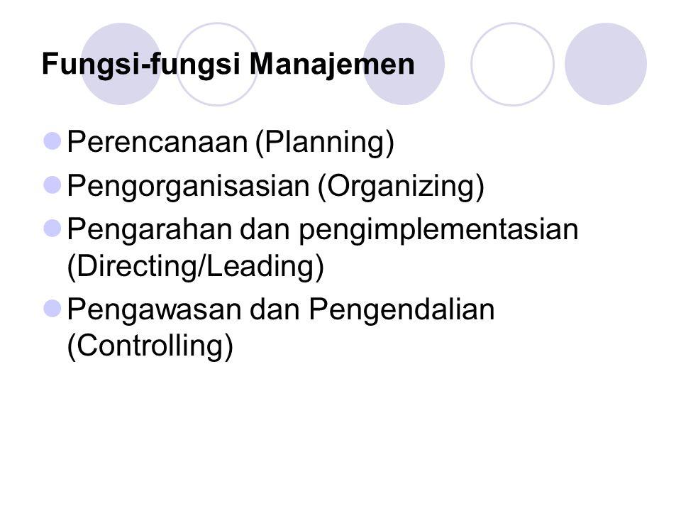 Fungsi-fungsi Manajemen Perencanaan (Planning) Pengorganisasian (Organizing) Pengarahan dan pengimplementasian (Directing/Leading) Pengawasan dan Pengendalian (Controlling)