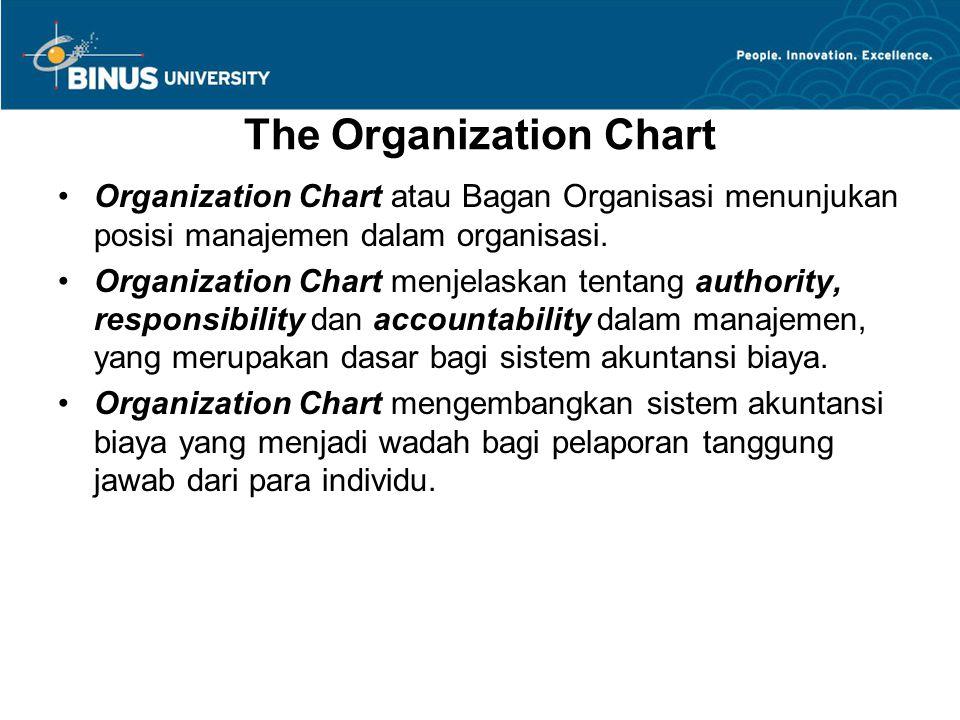 The Organization Chart Organization Chart atau Bagan Organisasi menunjukan posisi manajemen dalam organisasi. Organization Chart menjelaskan tentang a
