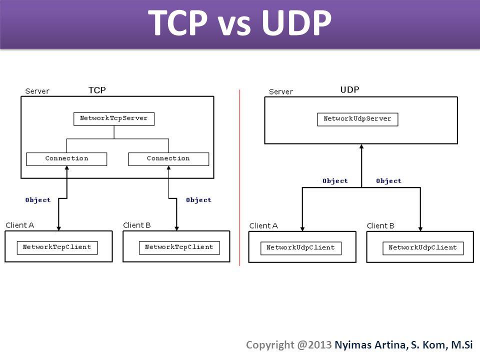 TCP vs UDP Copyright @2013 Nyimas Artina, S. Kom, M.Si