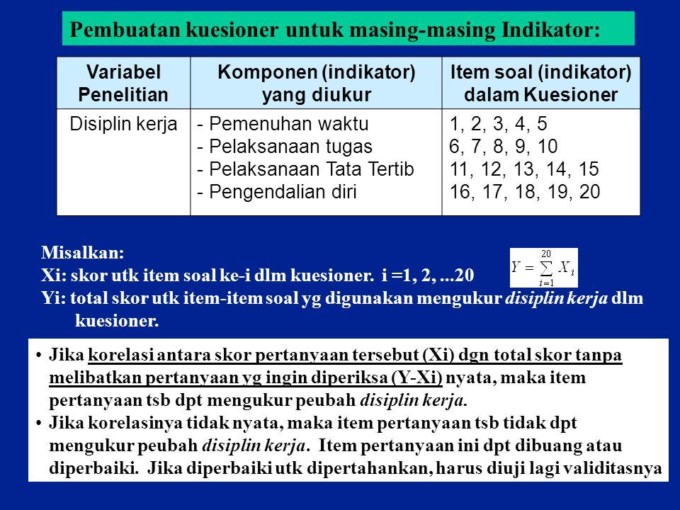 Variabel Penelitian Komponen (indikator) yang diukur Item soal (indikator) dalam Kuesioner Disiplin kerja- Pemenuhan waktu - Pelaksanaan tugas - Pelak