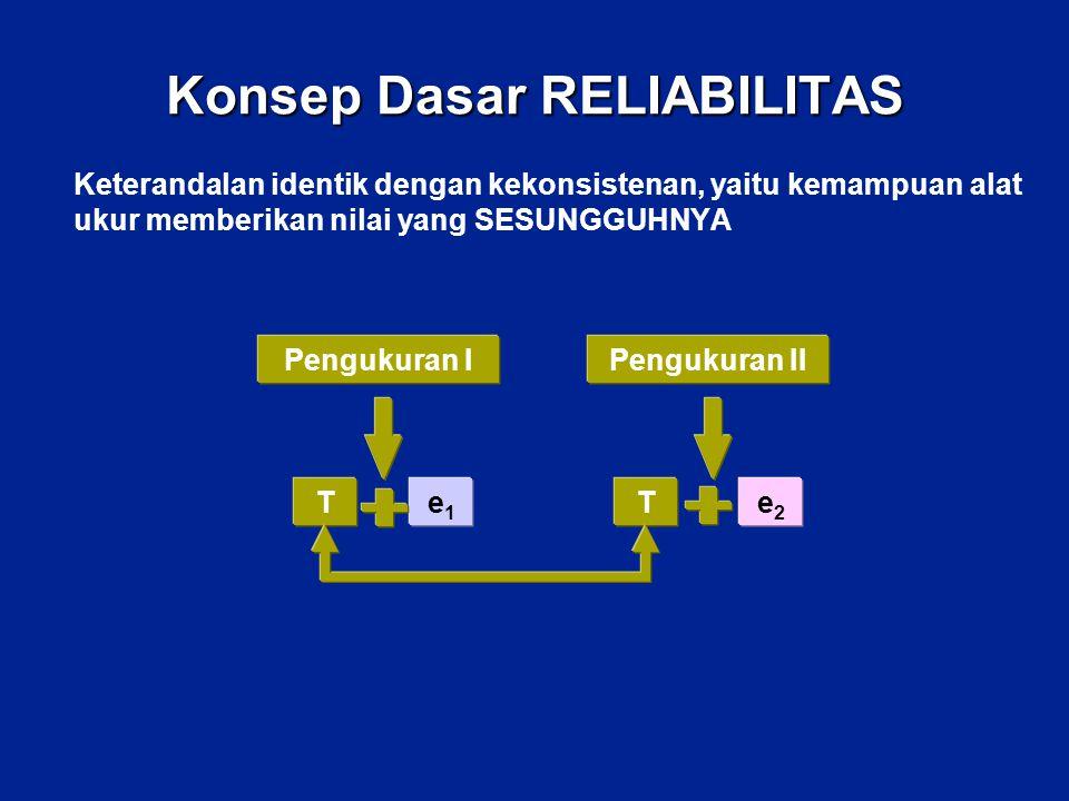 Konsep Dasar RELIABILITAS Keterandalan identik dengan kekonsistenan, yaitu kemampuan alat ukur memberikan nilai yang SESUNGGUHNYA Pengukuran IPengukur