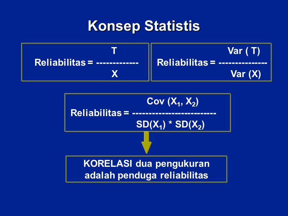 Konsep Statistis T Reliabilitas = ------------- X Var ( T) Reliabilitas = --------------- Var (X) Cov (X 1, X 2 ) Reliabilitas = ---------------------