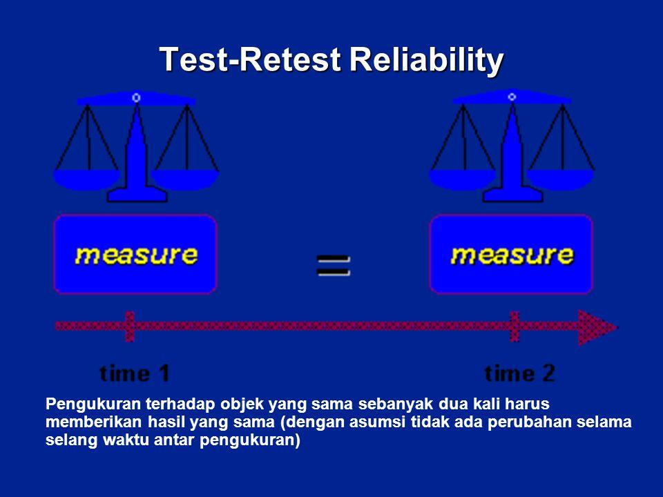 Test-Retest Reliability Pengukuran terhadap objek yang sama sebanyak dua kali harus memberikan hasil yang sama (dengan asumsi tidak ada perubahan sela