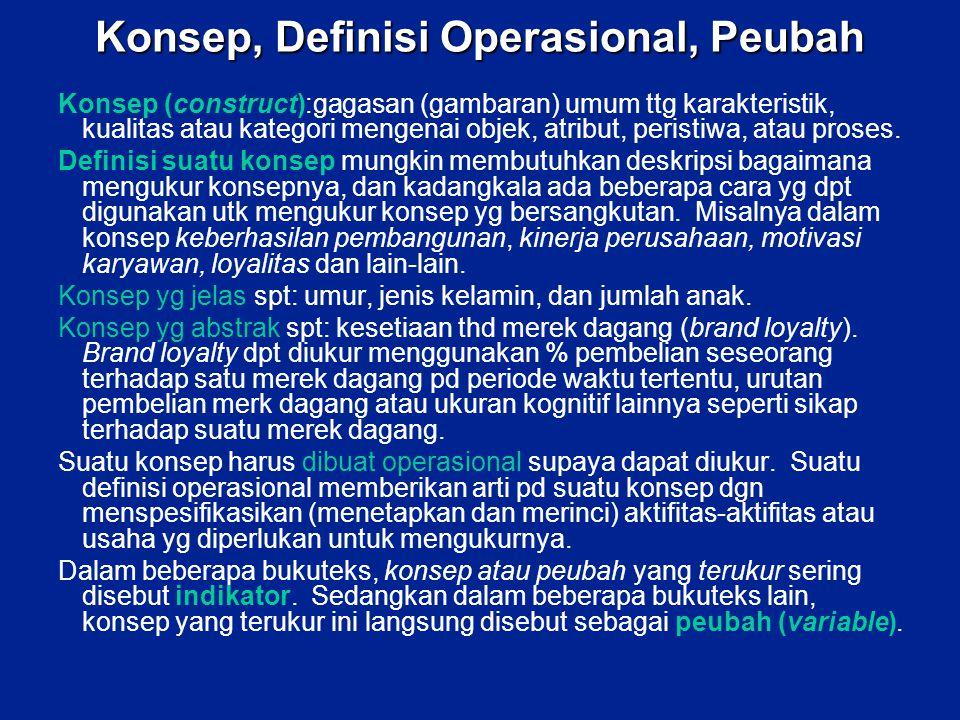 Konsep, Definisi Operasional, Peubah Konsep (construct):gagasan (gambaran) umum ttg karakteristik, kualitas atau kategori mengenai objek, atribut, per
