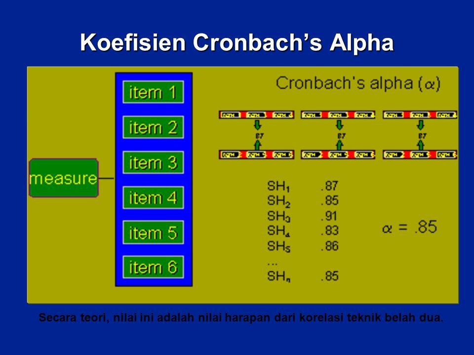 Koefisien Cronbach's Alpha Secara teori, nilai ini adalah nilai harapan dari korelasi teknik belah dua.