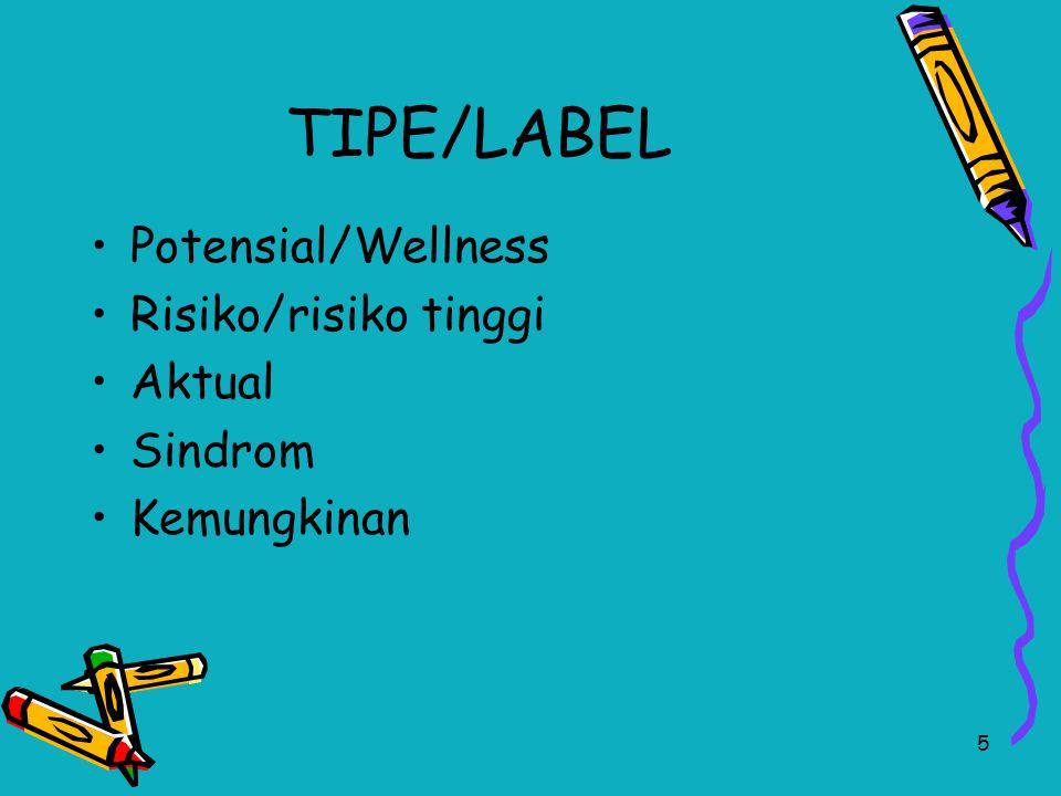 5 TIPE/LABEL Potensial/Wellness Risiko/risiko tinggi Aktual Sindrom Kemungkinan