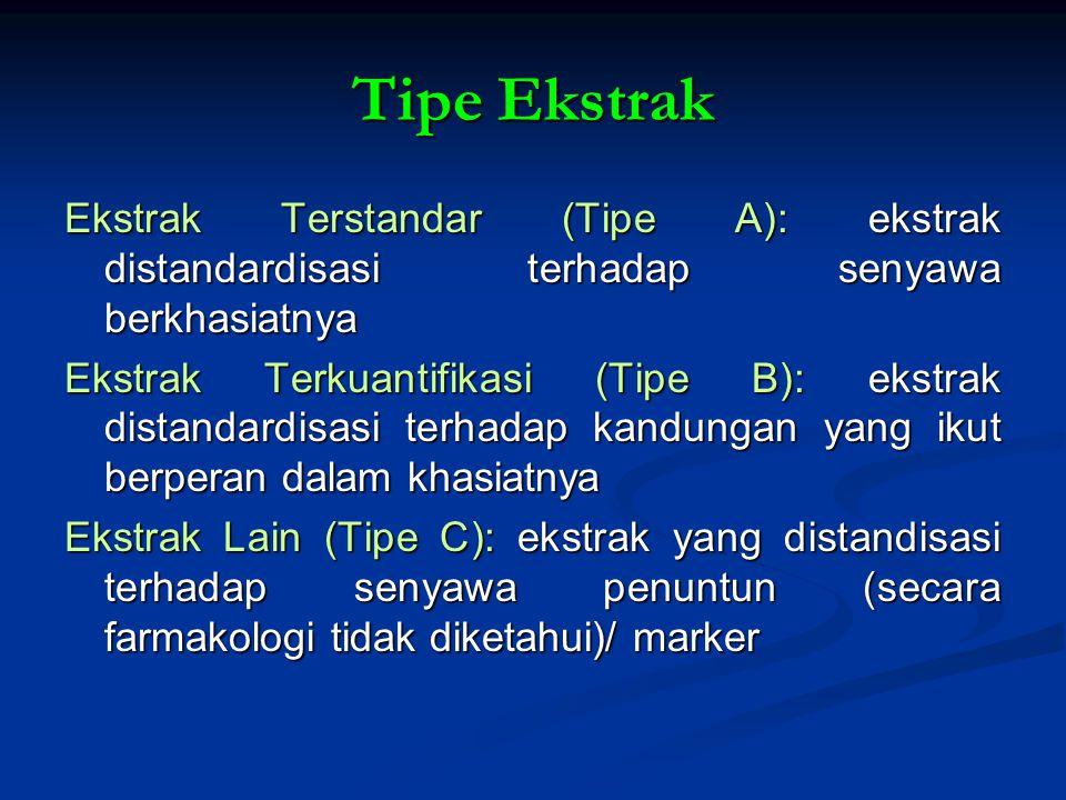 Tipe Ekstrak Ekstrak Terstandar (Tipe A): ekstrak distandardisasi terhadap senyawa berkhasiatnya Ekstrak Terkuantifikasi (Tipe B): ekstrak distandardisasi terhadap kandungan yang ikut berperan dalam khasiatnya Ekstrak Lain (Tipe C): ekstrak yang distandisasi terhadap senyawa penuntun (secara farmakologi tidak diketahui)/ marker