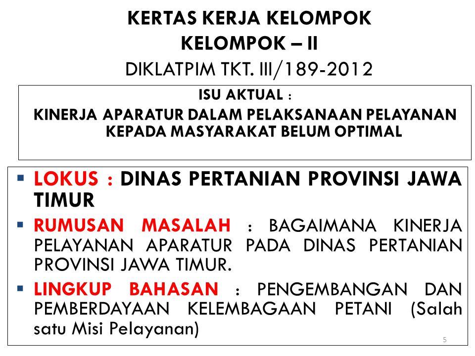 KERTAS KERJA KELOMPOK KELOMPOK – II DIKLATPIM TKT. III/189-2012 ISU AKTUAL : KINERJA APARATUR DALAM PELAKSANAAN PELAYANAN KEPADA MASYARAKAT BELUM OPTI