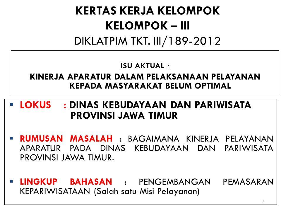 KERTAS KERJA KELOMPOK KELOMPOK – III DIKLATPIM TKT. III/189-2012 ISU AKTUAL : KINERJA APARATUR DALAM PELAKSANAAN PELAYANAN KEPADA MASYARAKAT BELUM OPT