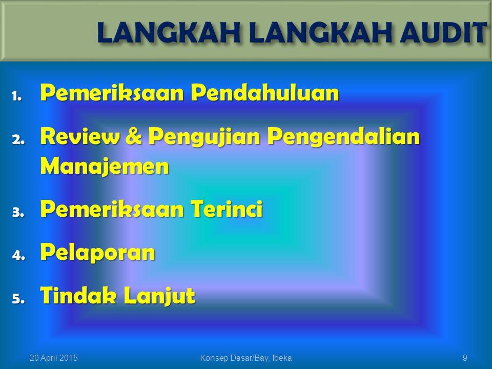 1. Pemeriksaan Pendahuluan 2. Review & Pengujian Pengendalian Manajemen 3. Pemeriksaan Terinci 4. Pelaporan 5. Tindak Lanjut 20 April 2015Konsep Dasar