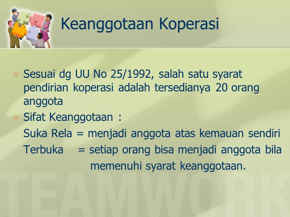 Keanggotaan Koperasi Sesuai dg UU No 25/1992, salah satu syarat pendirian koperasi adalah tersedianya 20 orang anggota Sifat Keanggotaan : Suka Rela =