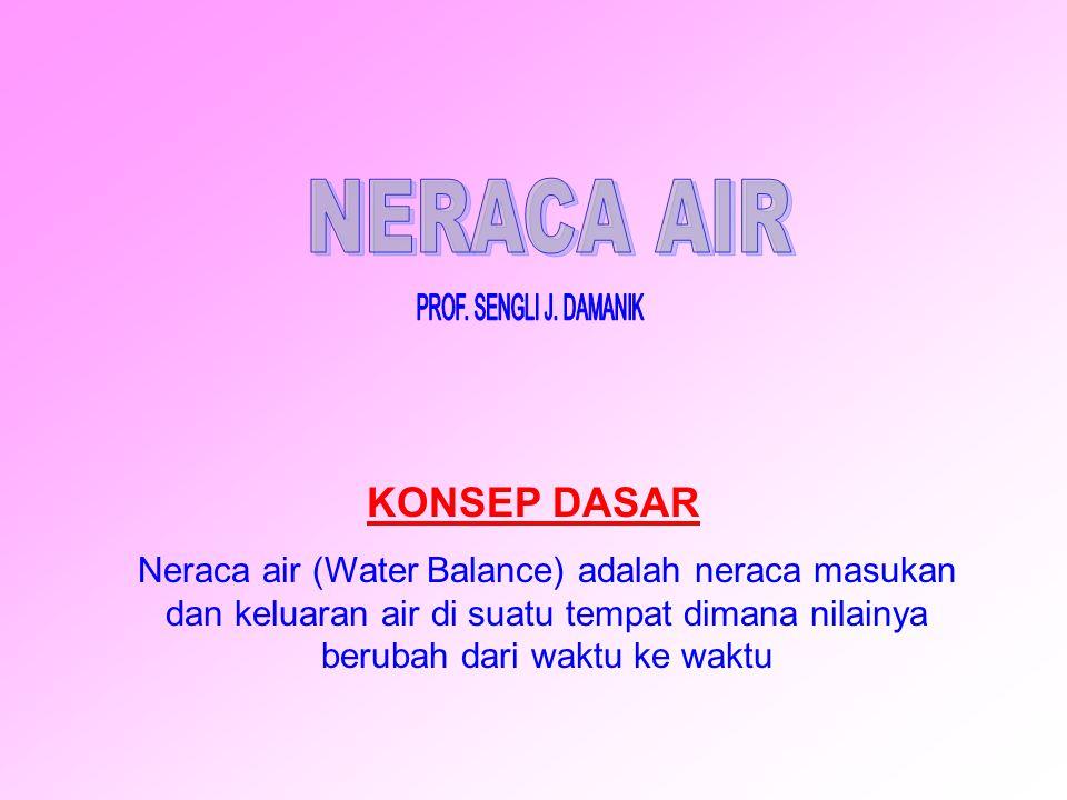 Neraca Air sifatnya kumulatif harian, mingguan, dekade (10 hari) atau bulanan NERACA AIR LAHAN (PERTANIAN) 1.