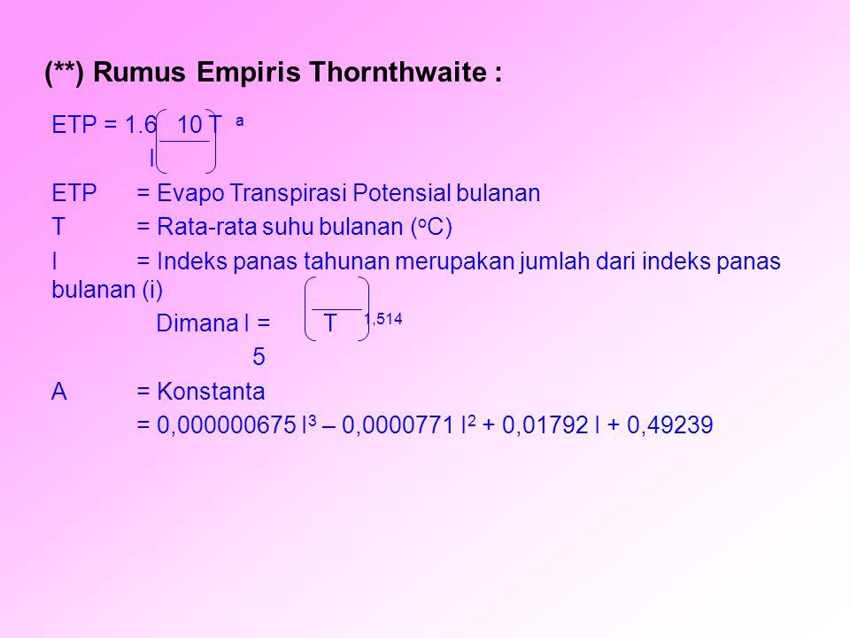 (***) Untuk mengisi KAT pada bulan-bulan APWL Digunakan rumus : KAT= KL x K APWL K= po + pi KL Dimana : KL= Kapasitas Lapang po= 1.000412351 pi= -1.073807306 APWL= Accumulation Potential Water Loss Contoh Perhitungan Neraca Air Lahan Kecamatan Dolok Pardamean Kabupaten Simalungun dengan data sebagai berikut :