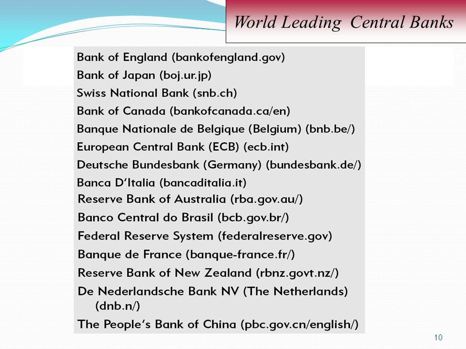 10 World Leading Central Banks 10
