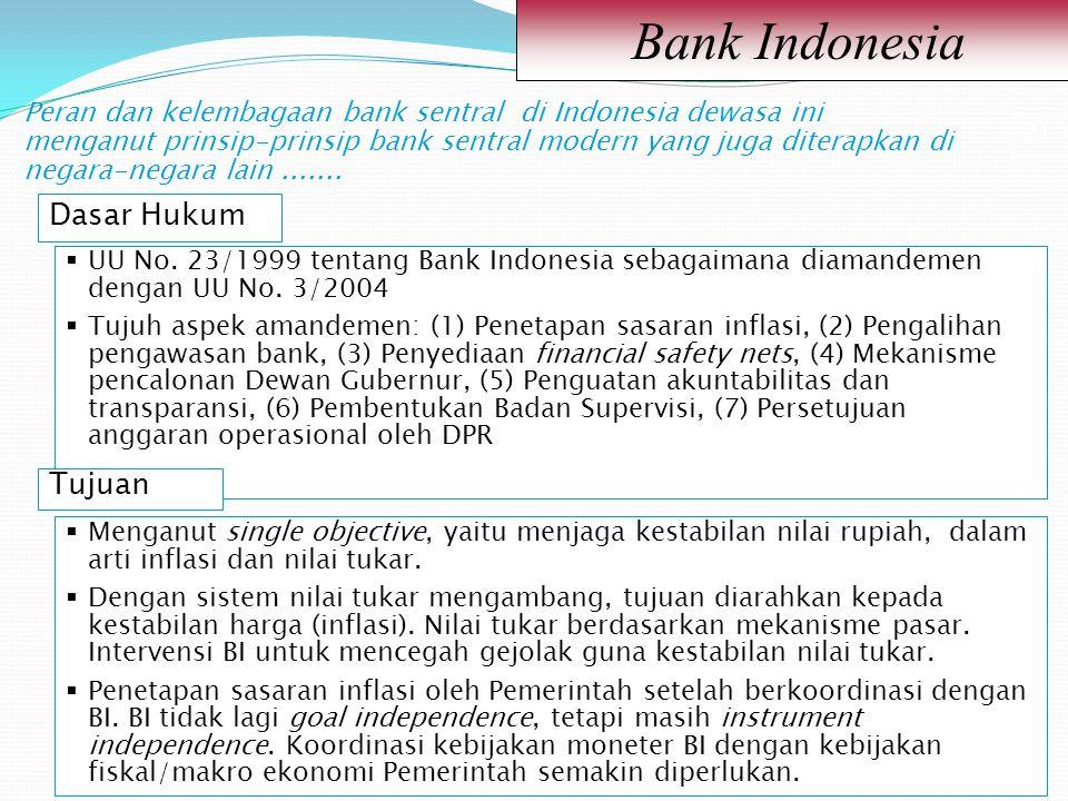 21 Bank Indonesia 21  UU No. 23/1999 tentang Bank Indonesia sebagaimana diamandemen dengan UU No. 3/2004  Tujuh aspek amandemen: (1) Penetapan sasar